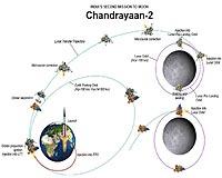 [Image: chandrayaan-2-chart-bg.jpg]